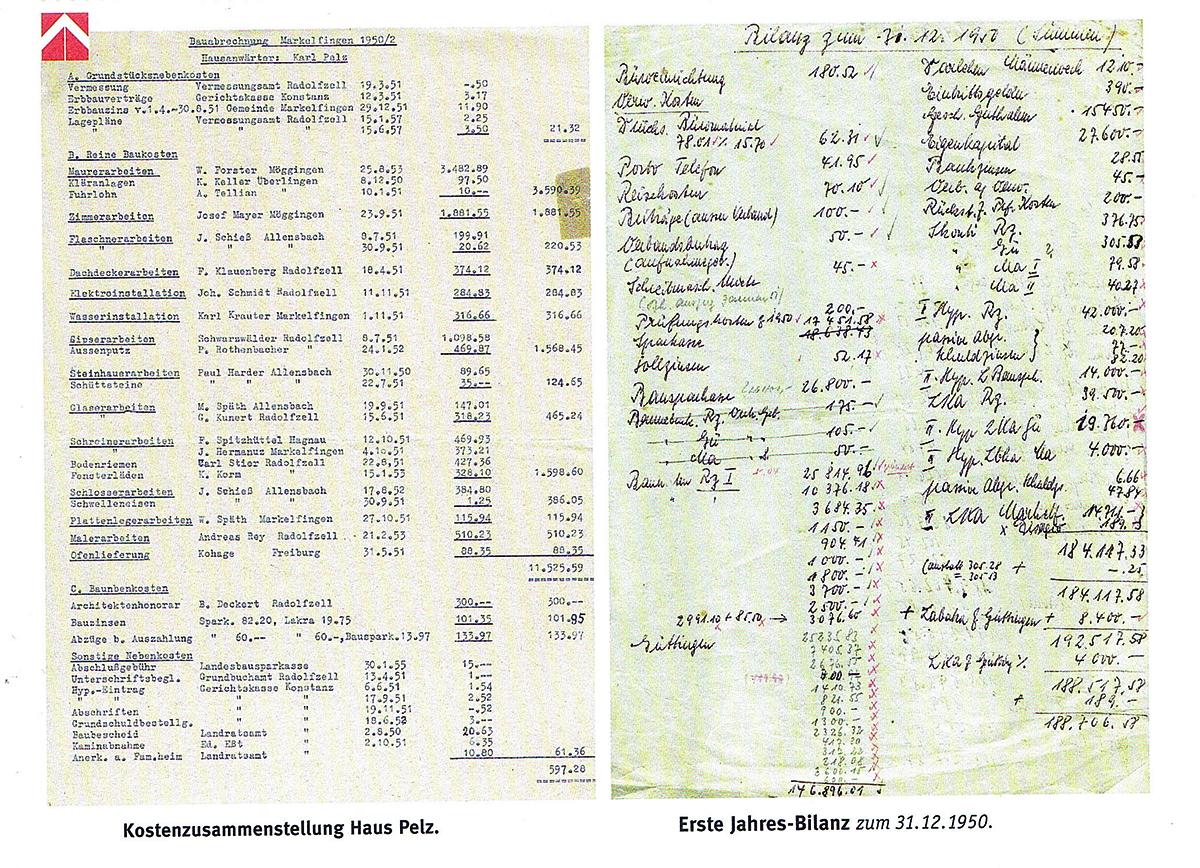 Erste Jahresbilanz zum 31.12.1950